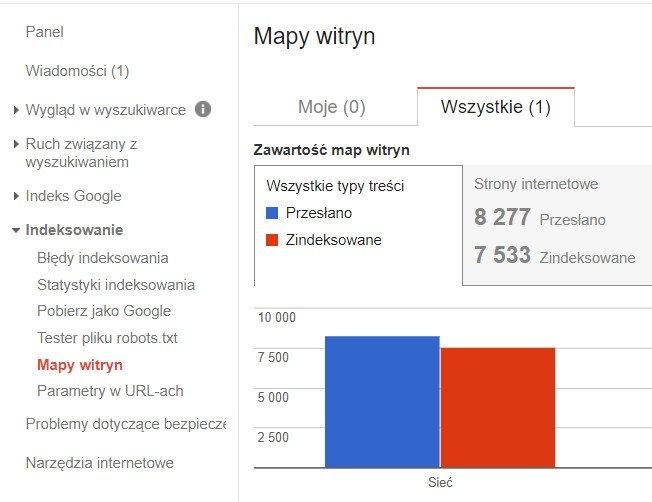mapy-witryn-indeksacja